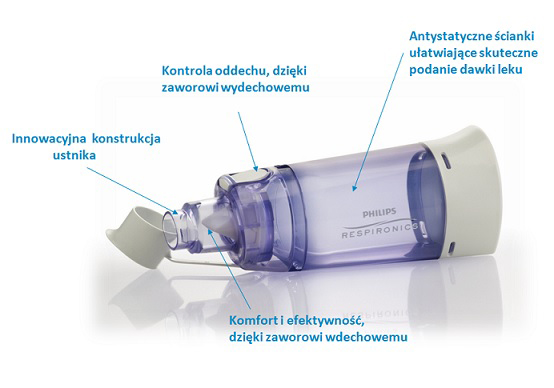 Komora inhalacyjna Philips Respironics Optichamber Diamond