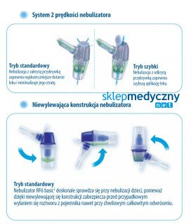 Nebulizator RF6 Flaem Nuova